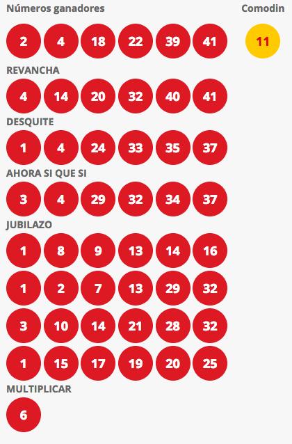 Resultados Loto Chile Sorteo 4178