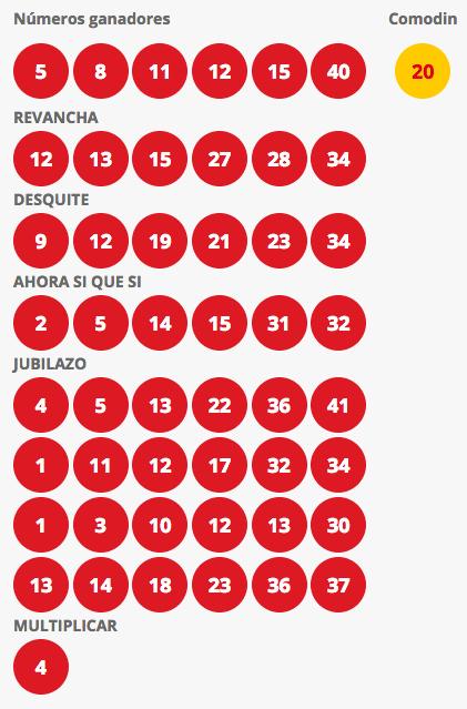 Resultados Loto Chile Sorteo 4179