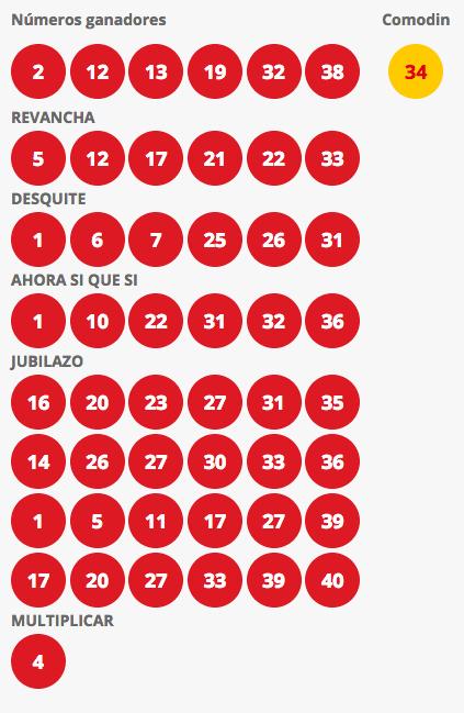 Resultados Loto Chile Sorteo 4180
