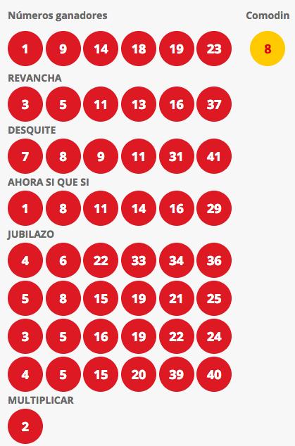 Resultados Loto Chile Sorteo 4188