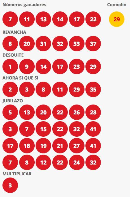 Resultados Loto Chile Sorteo 4209