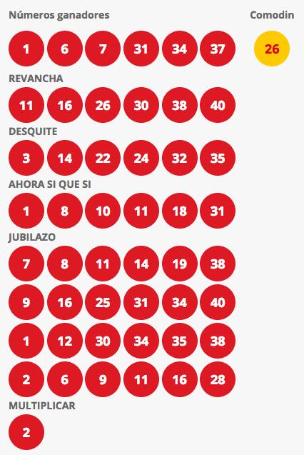 Resultados Loto Chile Sorteo 4214