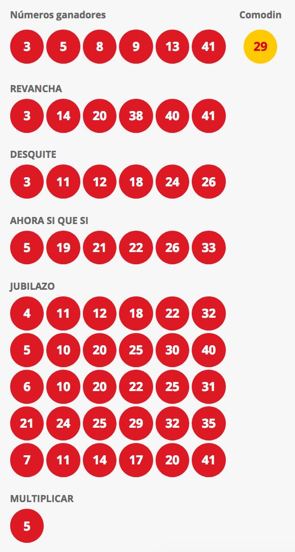 Resultados Loto Chile Sorteo 4305