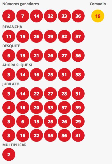Resultados Loto Chile Sorteo 4169